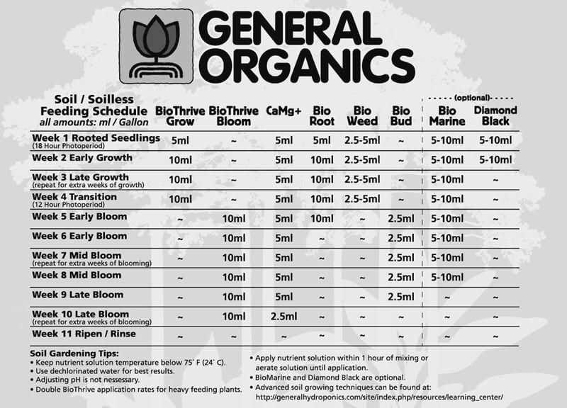 General Organics | Peterborough Hydroponic Centre